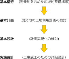 zousei-01